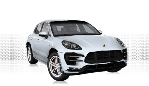 Цвета Macan Turbo